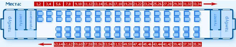 схема поезда расположение мест