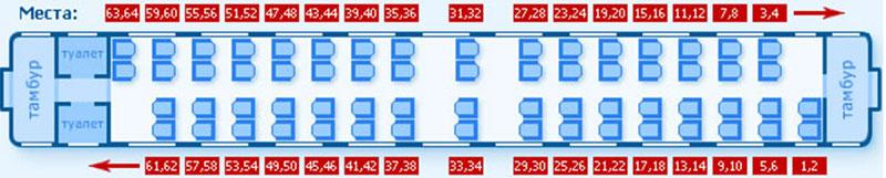 Схема вагонов поезда москва-ярославль